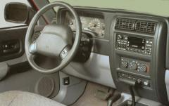 1999 Jeep Cherokee interior